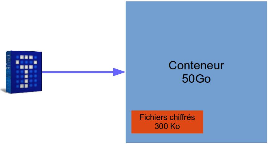 schema truecrypt